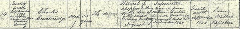 Charles Courtneidge, death certificate, 1860 Putney