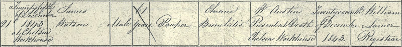 James Watson, age 61, pauper, death certificate, , 25 Dec 1843, Chelsea Workhouse, Middlesex